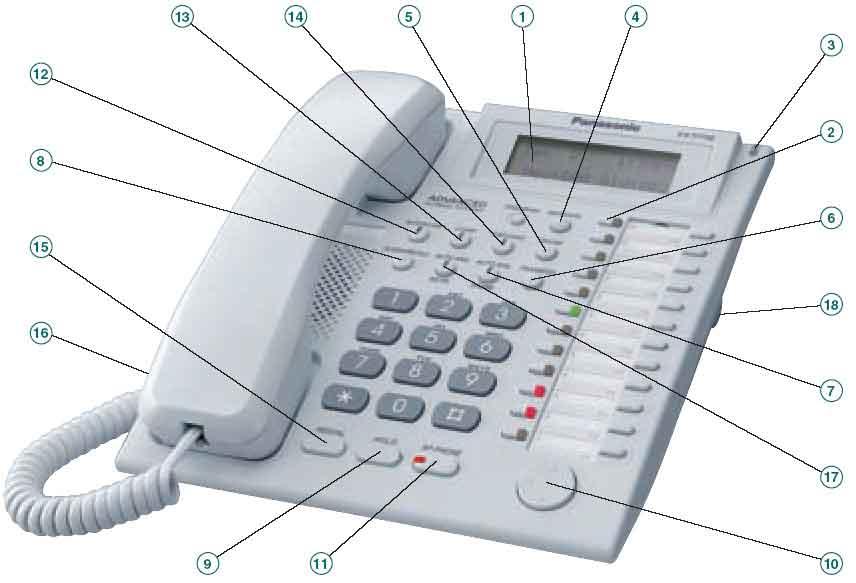 скачать инструкцию к телефону panasonic kx-t7730